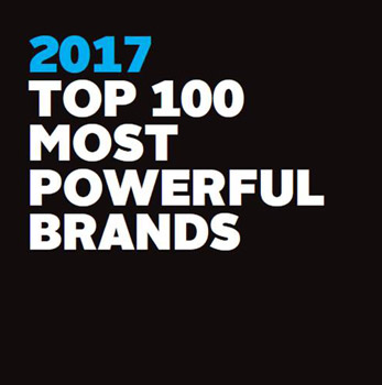 CoreBrand Index 2017: Top 100 Most Powerful Brands in 2017
